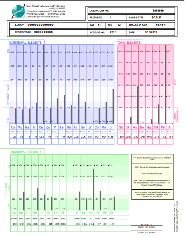 InterClinical Profile 2 Sample Report