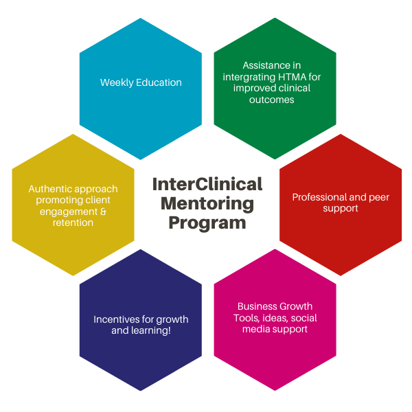 INterClinical Mentoring